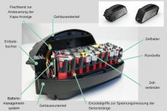 Aufbau eBike-Batterie - inside-ebike.com