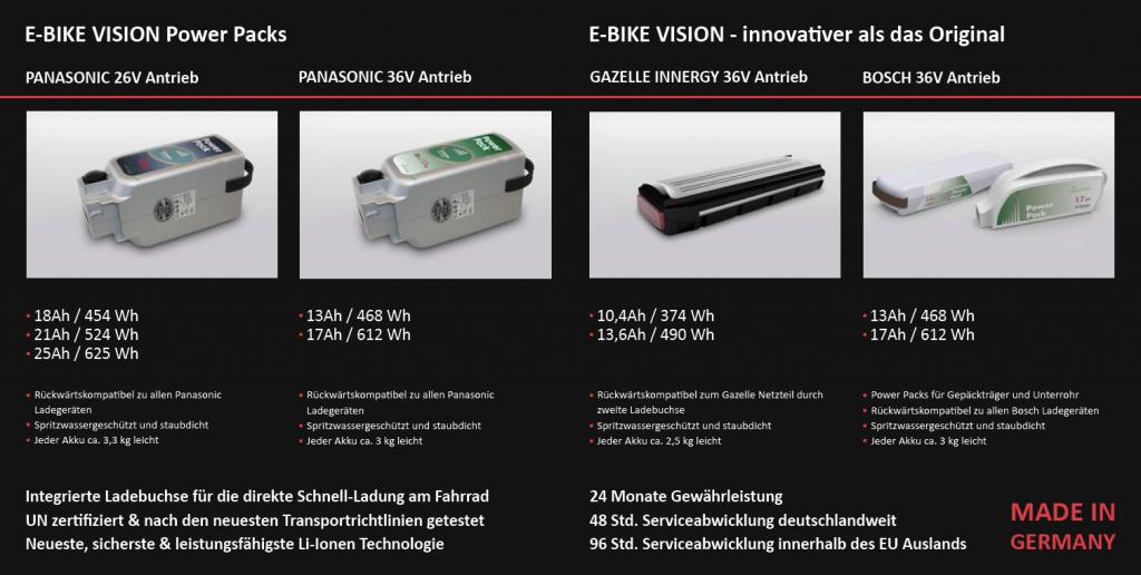 Flyer Broschüre E-Bike Vision GmbH - eBike Ersatzakkus