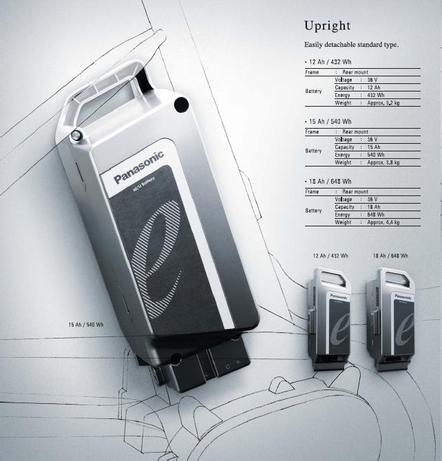 Mittelmotor_Batterie_Sitzrohr