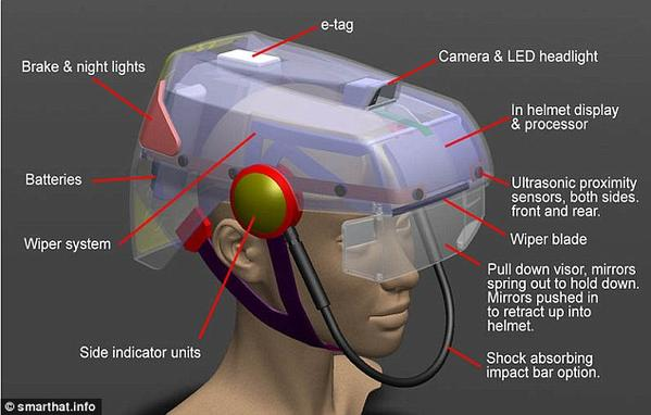 Smart Hat E-Bike Helmet