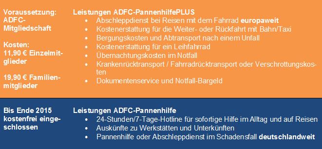 Tabelle Leistungen ADFC-PannenhilfePLUS
