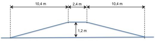 Interbike eBike Power Rampe