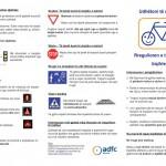 Verkehrsregeln für Radfahrer albanisch
