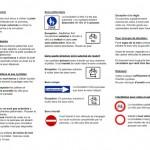 Verkehrsregeln für Radfahrer französisch