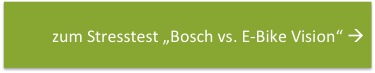 Button Stresstest Bosch E-Bike Vision