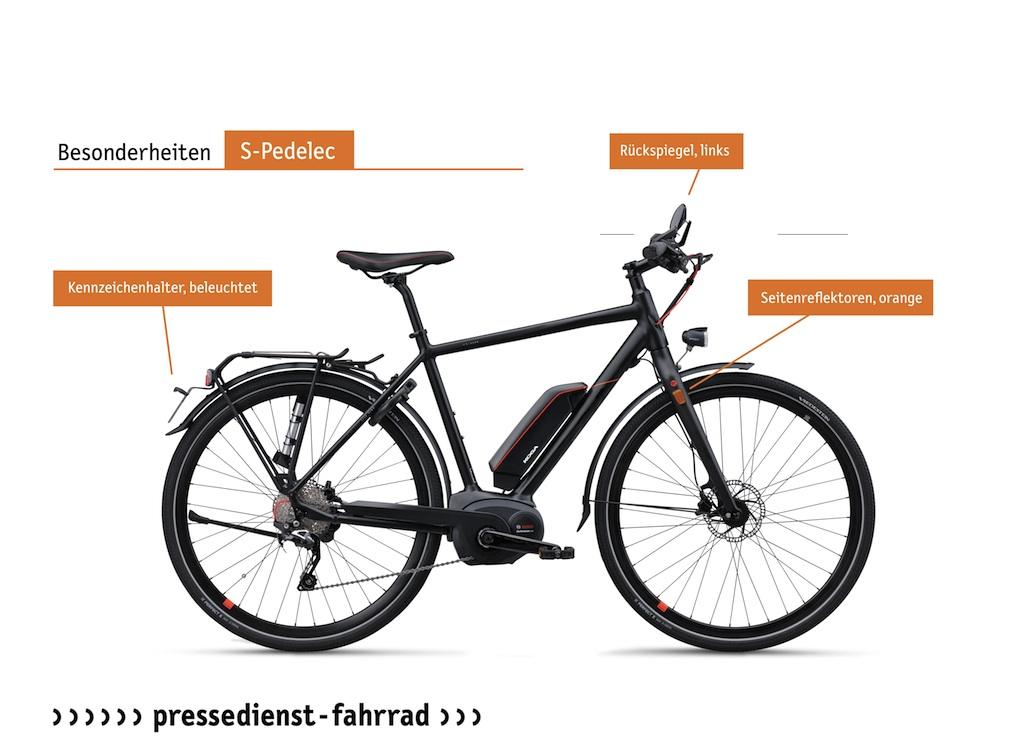 S-Pedelecs: Wenn das Fahrrad zum Kraftfahrzeug wird