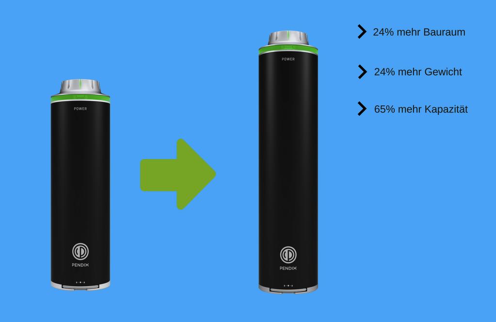 Vergleich der Pendix Batterien 01